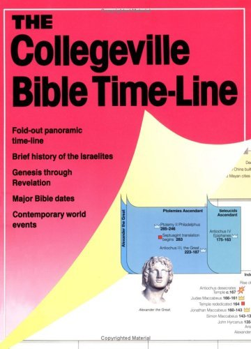 The Collegeville Bible Time-Line 9780814622759