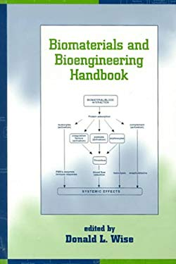 Biomaterials and Bioengineering Handbook 9780824703189