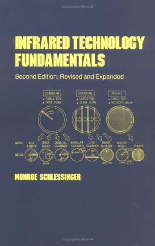 Infrared Technology Fundamentals, Second Edition, 9780824792596