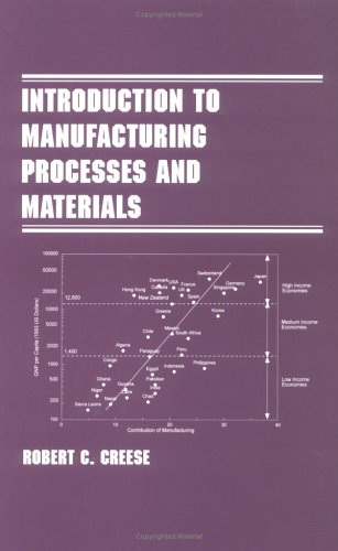Introduction to Manufacturing Processes and Materials 9780824799144