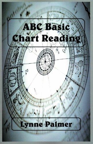 ABC Basic Chart Reading 9780866901369