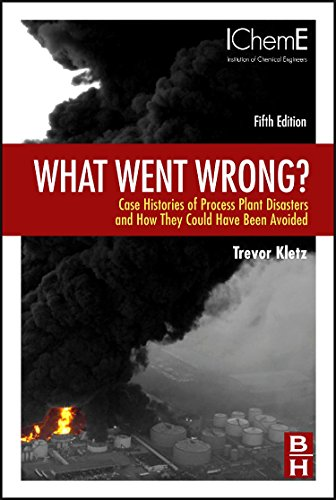 What Went Wrong?: Case Studies of Process Plant Disasters 9780884159209