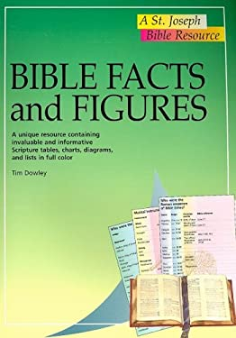 Bible Facts and Figures 9780899426532