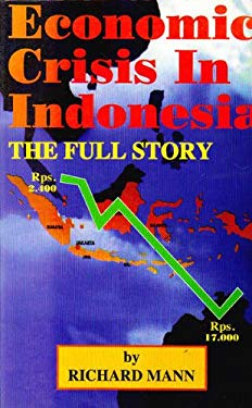 Economic Crisis in Indonesia: The Full Story