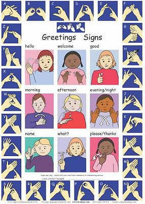 Let's Sign: BSL Greetings Signs and Fingerspelling A2 Wallchart 9780953506989