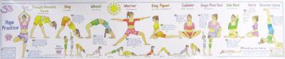 Yoga Practice Wall Chart 9780953622245