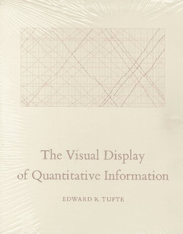 The Visual Display of Quantitative Information 9780961392109