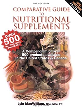 Comparative Guide to Nutritional Supplements