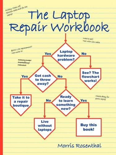 The Laptop Repair Workbook: An Introduction to Troubleshooting and Repairing Laptop Computers 9780972380157