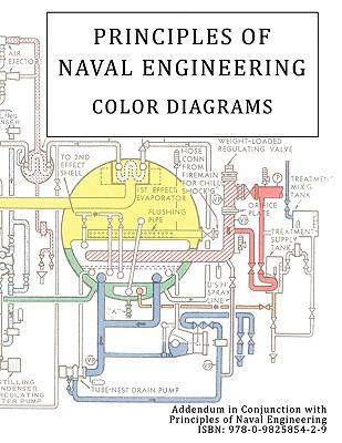 Principles of Naval Engineering Addendum - Color Diagrams 9780982585443