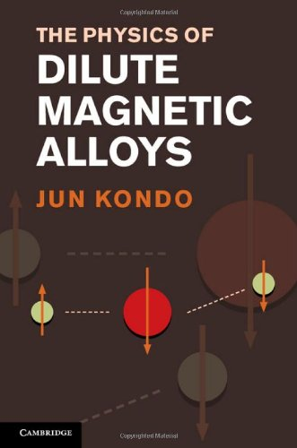 The Physics of Dilute Magnetic Alloys 9781107024182