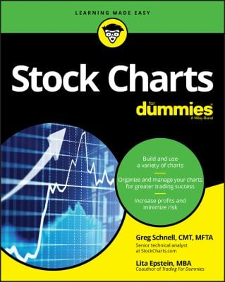 Stock Charts For Dummies (For Dummies (Business and Personal Finance))