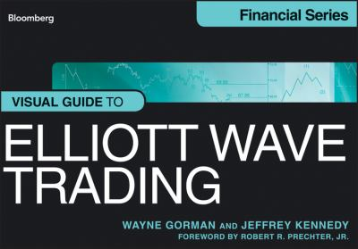 Visual Guide to Elliott Wave