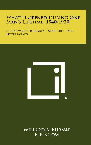 What Happened During One Man's Lifetime, 1840-1920: A Review of Some Great, Near Great and Little Events