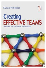 creating effective teams Creating effective team players people always want to know what will make them successful this is especially true when they have been placed on a team.