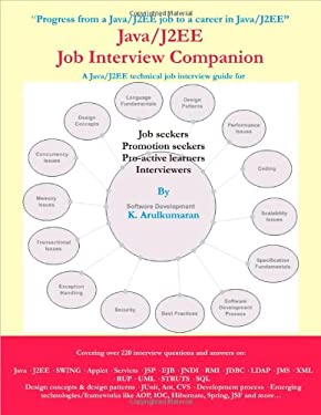 Java/J2ee Job Interview Companion - 400+ Questions & Answers 9781411668249