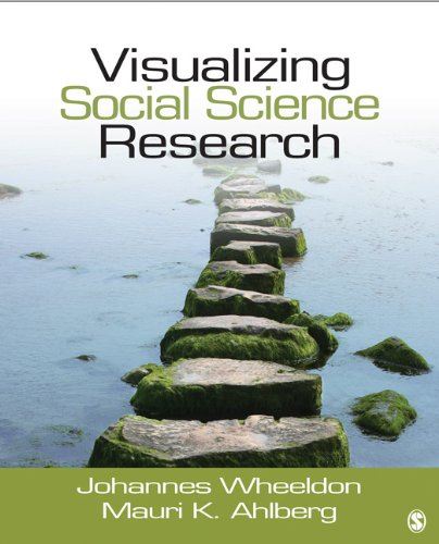 social research meaning The making of meaning crotty's the foundations of social research is almost two decades old but still one of the best introductions to the philosophy and.