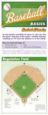Baseball Basics 9781423202691