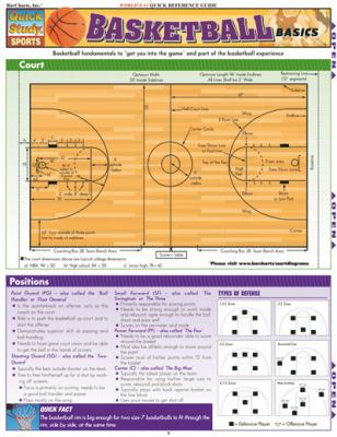 Basketball Basics Laminated Reference Chart