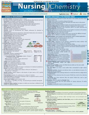 Nursing Chemistry 9781423214205