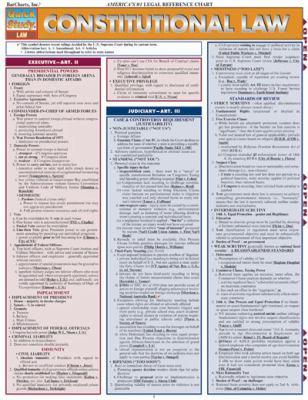 Constitutional Law 9781423214953
