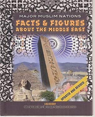 Facts and Figures about the Middle East 9781422214008