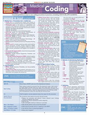 Medical Coding Laminated Reference Guide 9781423202455