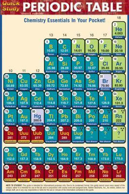 Periodic Table 9781423204220