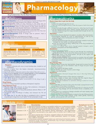 Pharmacology 9781423201816