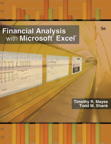 Microsoft Financial Analysis – Destroying Value with Too Much Cash