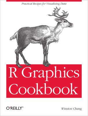 R Graphics Cookbook 9781449316952