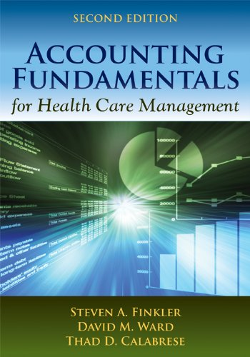 Accounting Fundamentals for Health Care Management 9781449645281