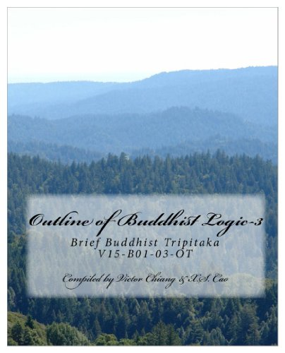 Outline of Buddhist Logic-3 9781453628171
