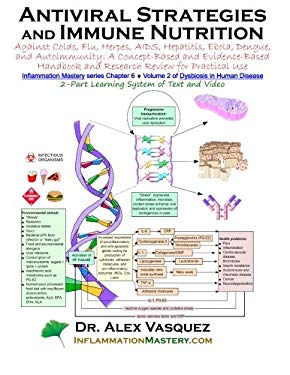 Antiviral Strategies and Immune Nutrition: Against Colds, Flu, Herpes, AIDS, Hepatitis, Ebola, and Autoimmunity: A Concept-Based and Evidence-Based ..