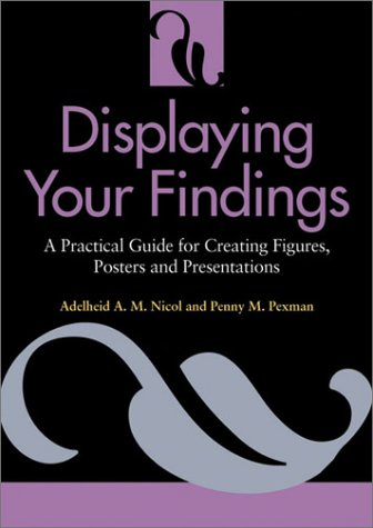 Displaying Your Findings: A Practical Guide for Creating Figures, Posters, and Presentations 9781557989789