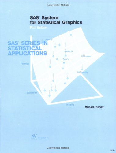 SAS System for Statistical Graphics 9781555444419