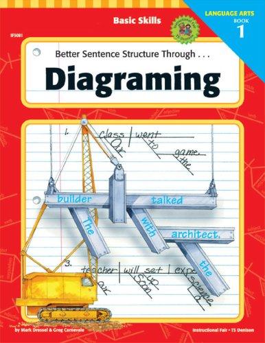 Basic Skills Better Sentence Structure Through Diagraming, Book 1 9781568221755