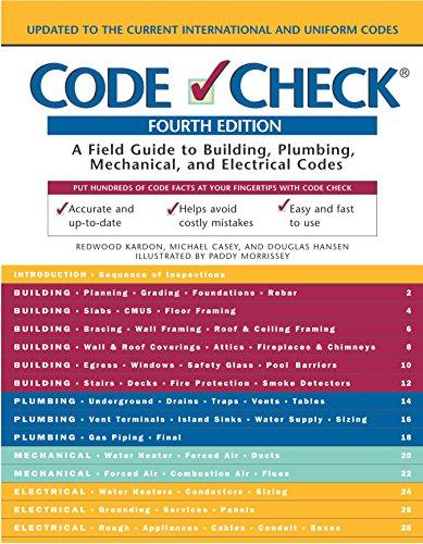 Code Check 9781561586257