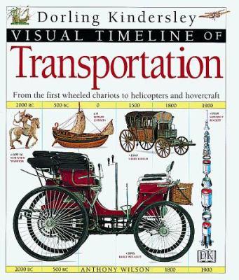 Visual Timelines of Transportation