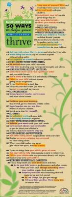 Raising Kids with Care (Poster Set of 20): 50 Ways to Help Your Whole Family Thrive 9781574822441