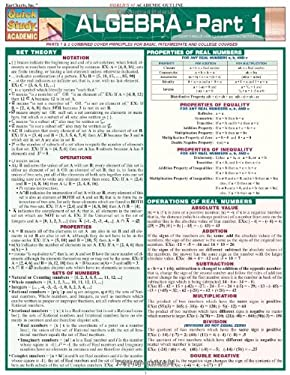 Algebra: Part 1 Laminate Reference Chart 9781572227354