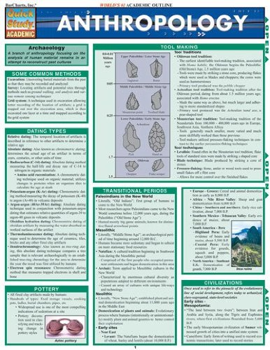 Anthropology Laminate Reference Chart 9781572228245