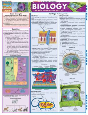 Biology Laminate Reference Chart: The Basic Principles of Biology 9781572227415