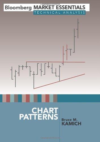 Chart Patterns 9781576603000
