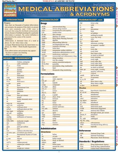 Medical Abbreviations & Acronyms Laminate Reference Chart
