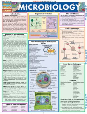 Microbiology Laminate Reference Chart 9781572225091