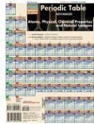 Periodic Table Advanced Laminate Reference Chart