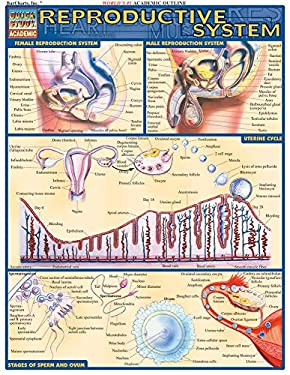 Reproductive System 9781572225459