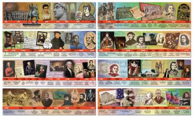 Famous Artists and Musicians Mini Bulletin Board Set 9781580375887