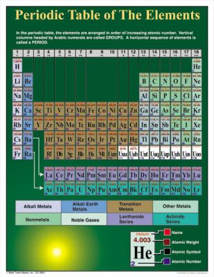 Periodic Table of the Elements Chart 9781580374699